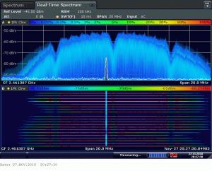 Analyzovaný signál ukrytý v ostatních širších signálech RF spektra.